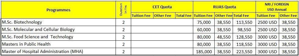 FLAHS Fees