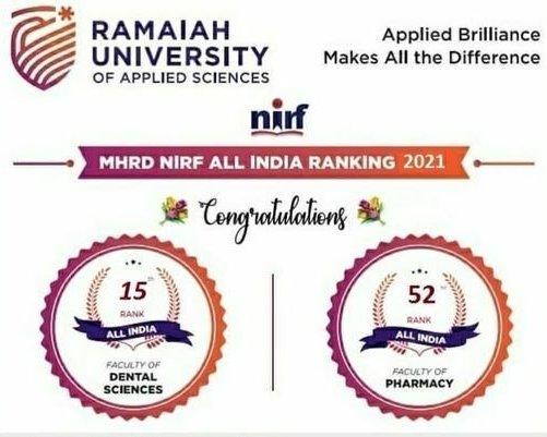 NIRF2021