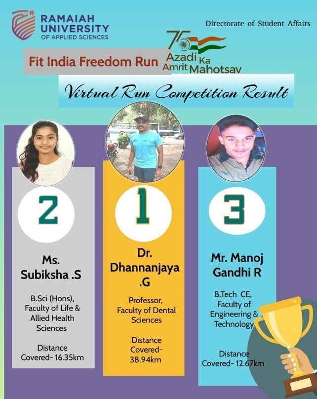 Fit India Freedom Run Result