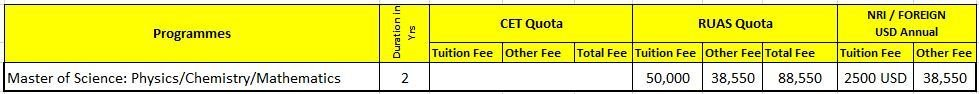 FMPS Fees