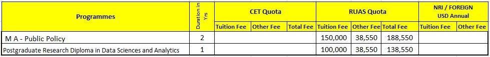 SSS Fees