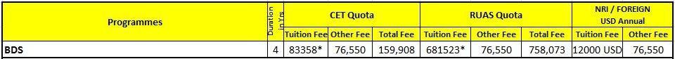 FDS UG Fees