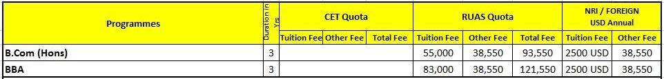 FMC UG fees