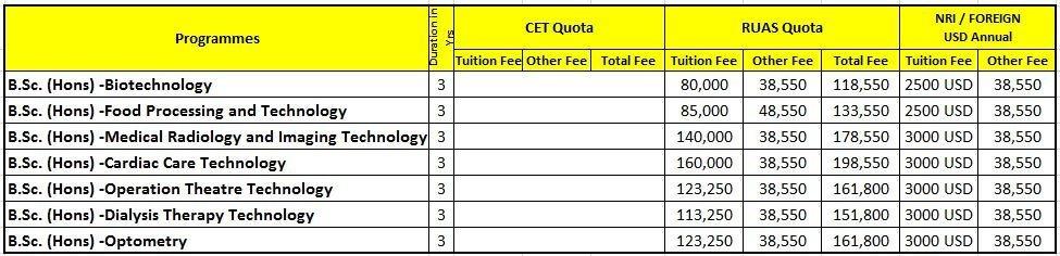 FLAHS UG Fees
